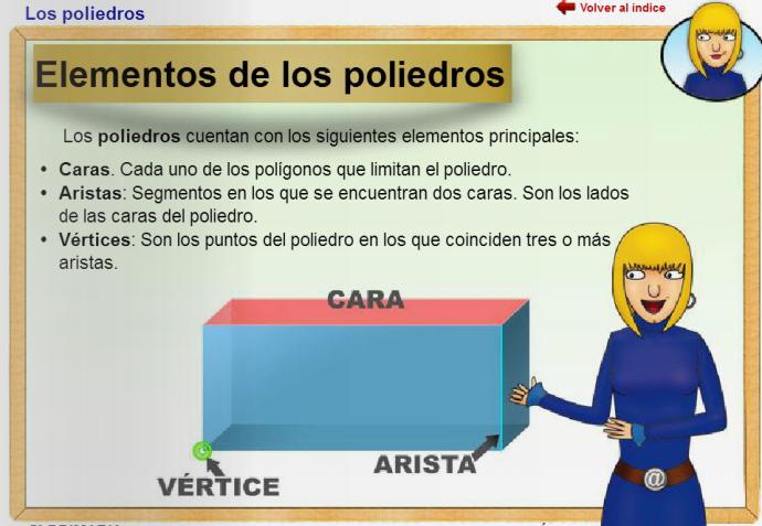 Elementos de los poliedros